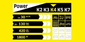 Kärcher K 4 Premium Full Control Home 1.324-103.0 -